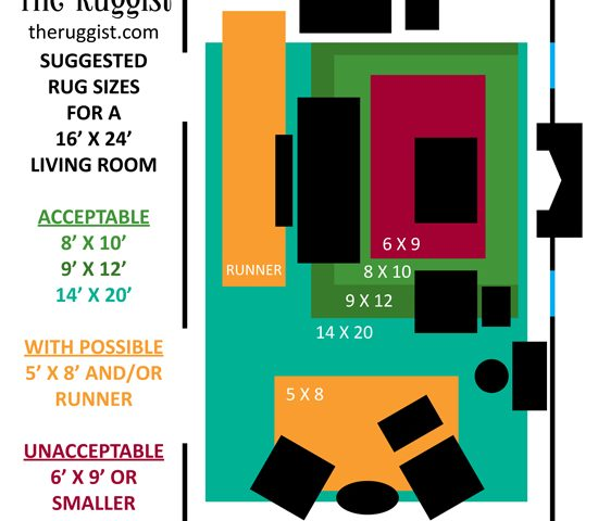How to Buy: Living Room Rug Size – The Ruggist